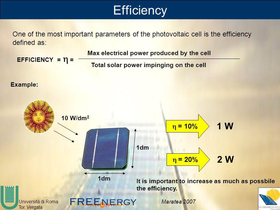 Efficiency One of the most important parameters of the photovoltaic cell is the efficiency defined as: