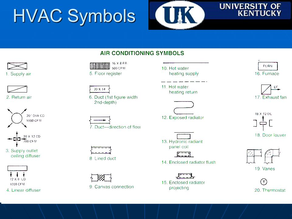 Hvac Symbols on Building Wiring Diagrams