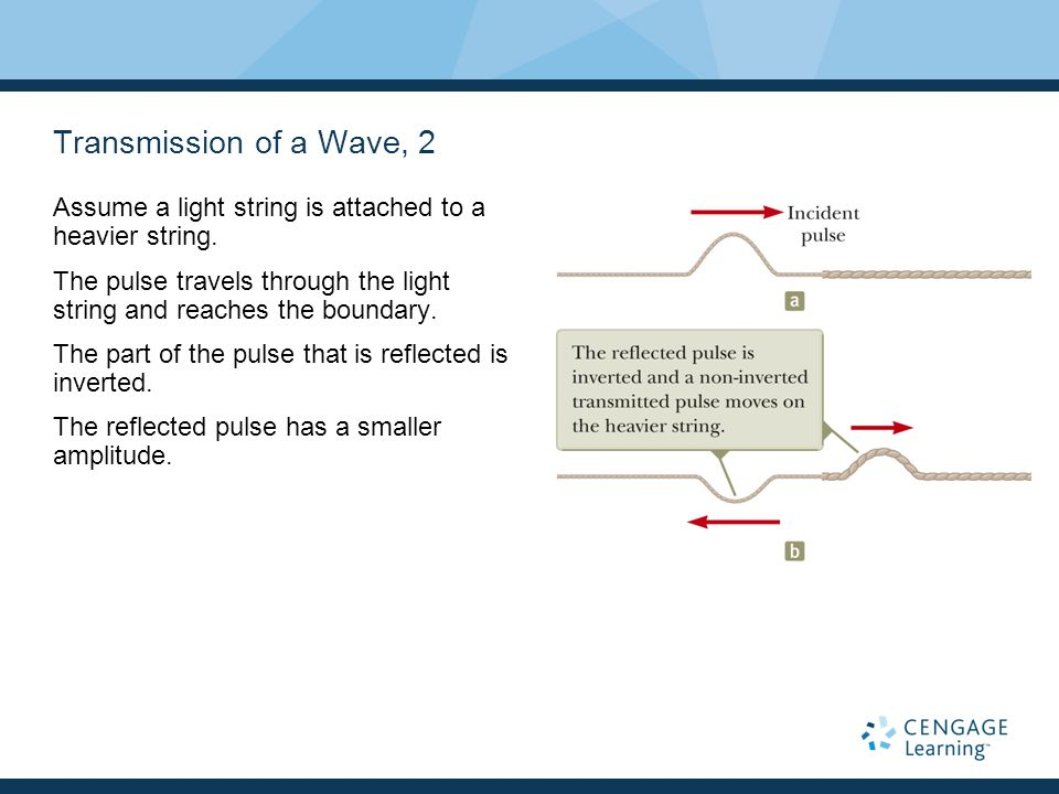 Transmission of a Wave, 2