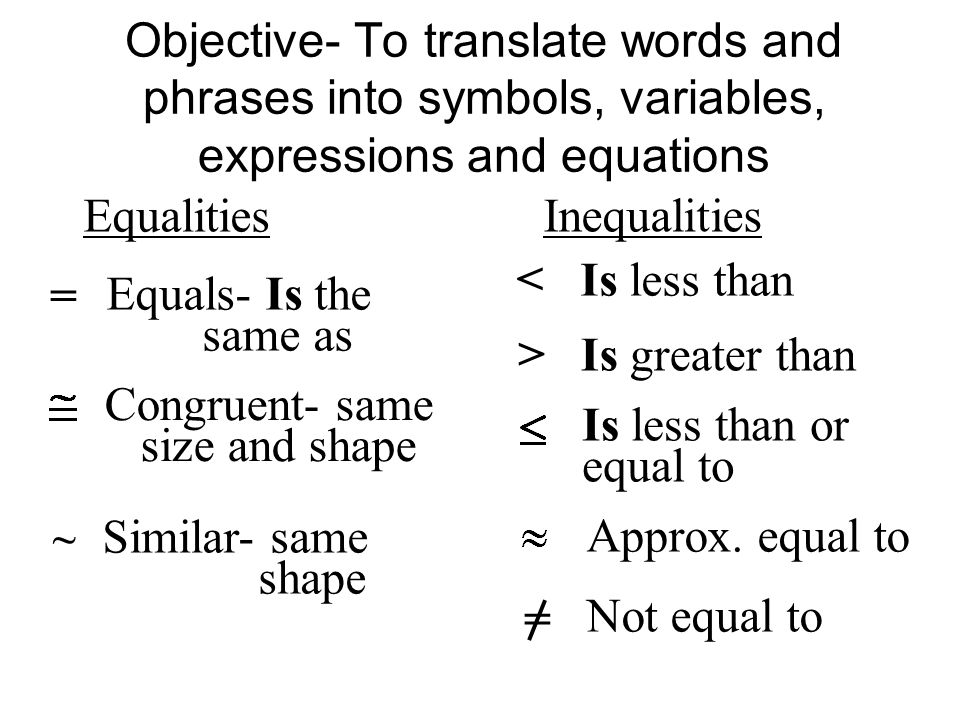 Equalities Inequalities Is Less Than Equals Is The Same As