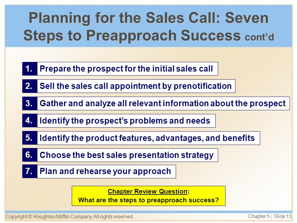 Planning the Sales Call: Steps to a Successful Approach - ppt download
