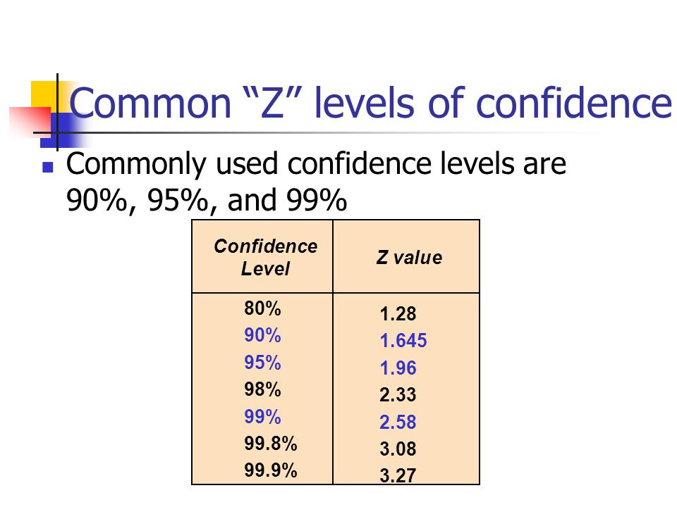 Statistical inference clt confidence intervals p values for T table 99 confidence interval