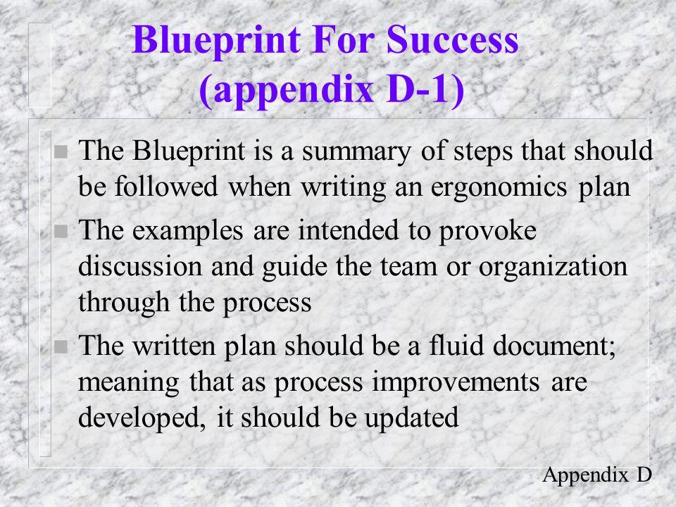 Ergonomics developing an effective process ppt download 94 blueprint malvernweather Images