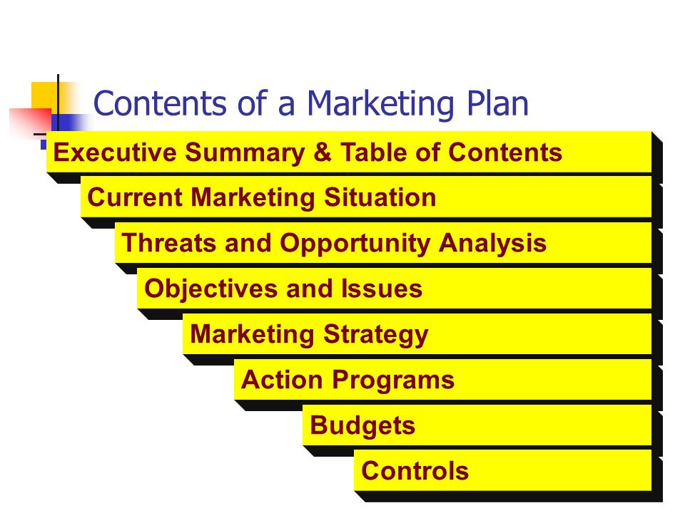 current market strategy The first question they ask about any marketing strategy is, how much does that cost this is entirely the wrong question the right question is will that target the right market, the market of potential customers for your products and/or services.