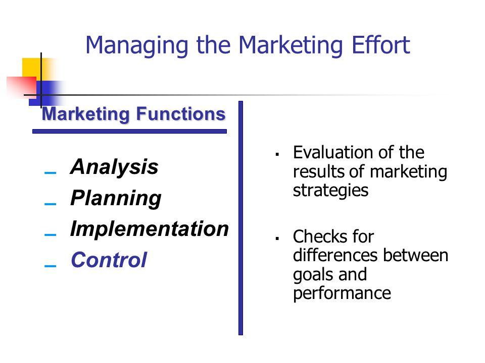 Market Oriented Strategic Planning Ppt Video Online Download