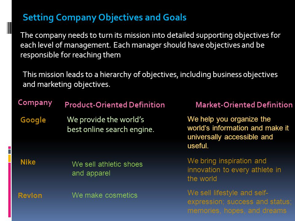 objectives of nike company Stakeholders should be well aware and informed of a company's corporate objectives to better understand  our mission at nike is to be a company that surpasses.