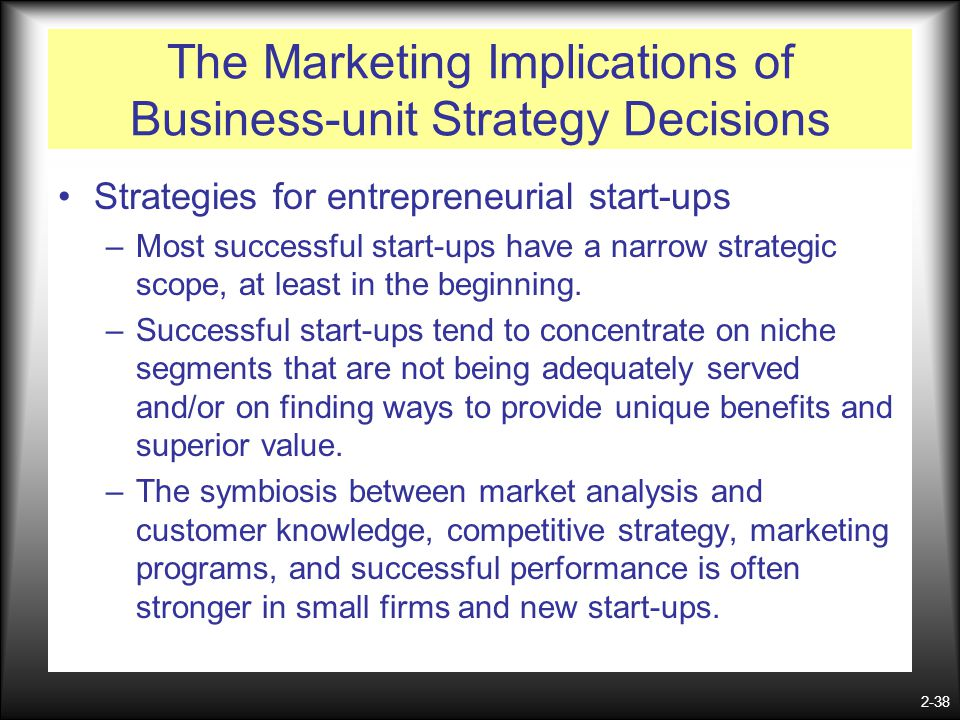 strategic marketing decisions for small and