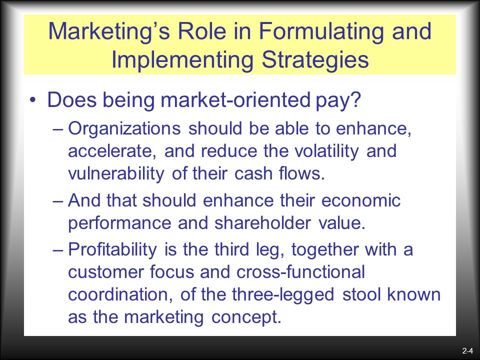 marketing's role in the publishing industry Understanding the new roles in marketing (marketing's role) we partner with like-minded companies on projects that will help promote the marketing industry.