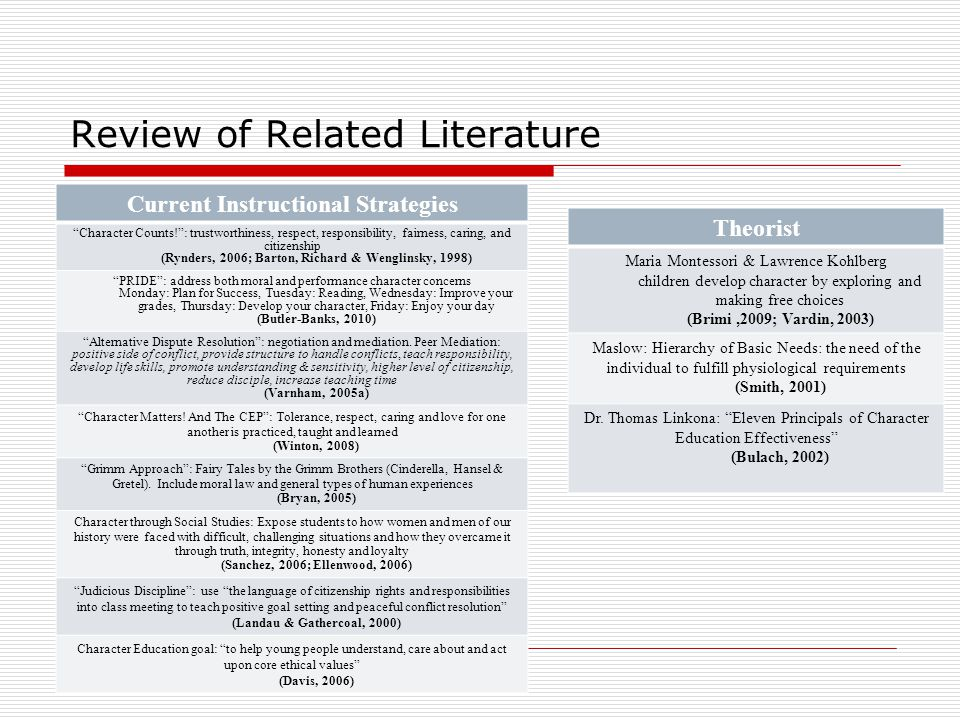 related studies and literature about behavior About the safety of these online spaces and the risky behaviors in which   crafting this literature review, we are attempting to portray the research as  accurately as  shannon 2008- swedish reports of both online and offline  internet-related.