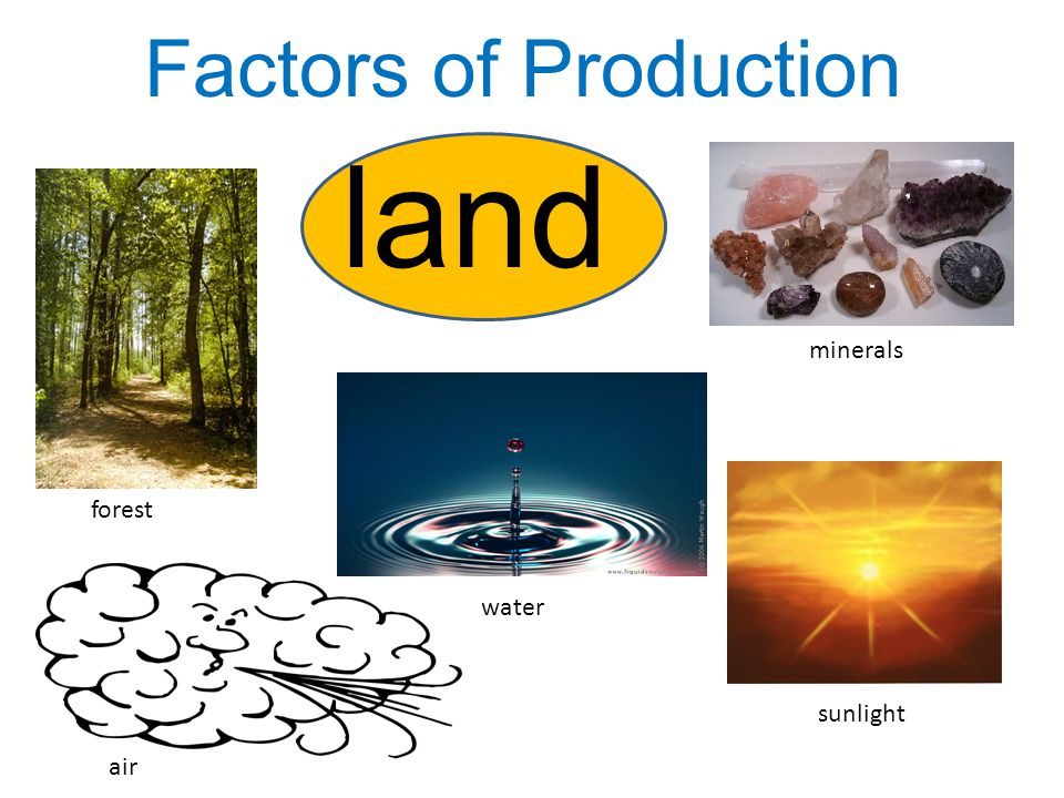 factors of production land labor capital and entrepreneur The three factors of production according to economists are: land, labor, and capital some add a fourth: entrepreneurship land is just a place to do it, labor is someone to do it, capital is a way for paying for it if you have to ask the rest of your question, you do not yet have the fourth added factor.