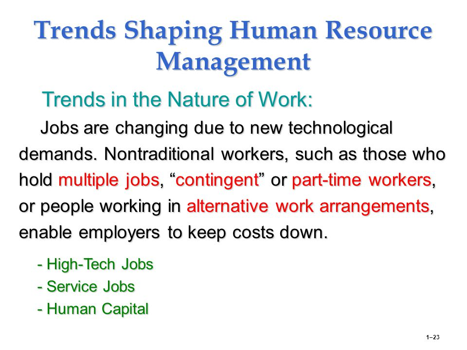 Modern Management Thoughts (Recent Trends)
