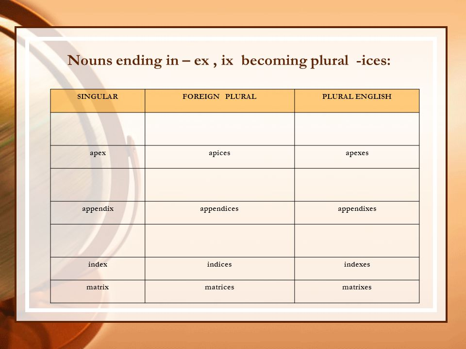 foreign plural of thesis Nouns ending in -o form the plural by adding -s or -es add -s add -es singular plural singular  foreign plural singular plural analysis  phenomenon phenomena syllabus syllabuses/syllabi thesis theses make plurals.