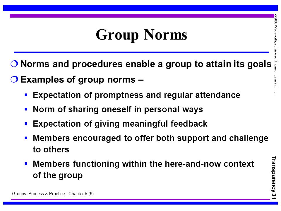 Examples Of Group Norms 40