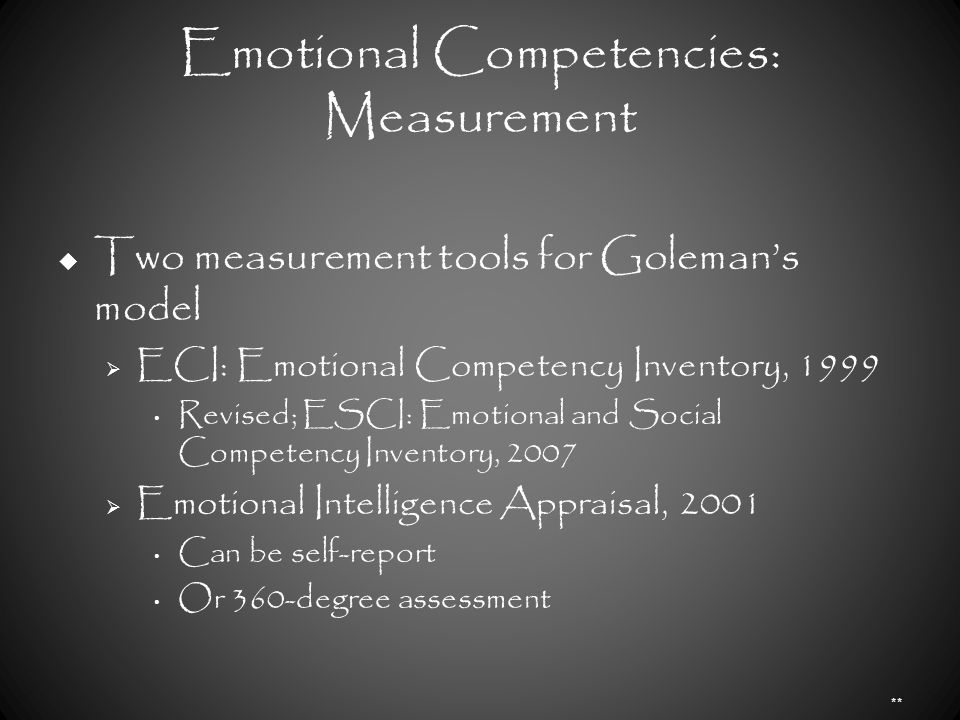 emotional intelligence must be learned and developed Teaching emotional intelligence to students  emotional intelligence involves a set of skills that can be learned and developed.