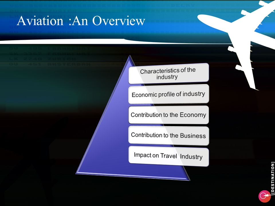 summary of air transportation a perspective Sustainable transportation ecosystem addressing sustainability from an integrated systems perspective  1 the transportation sector includes air,.