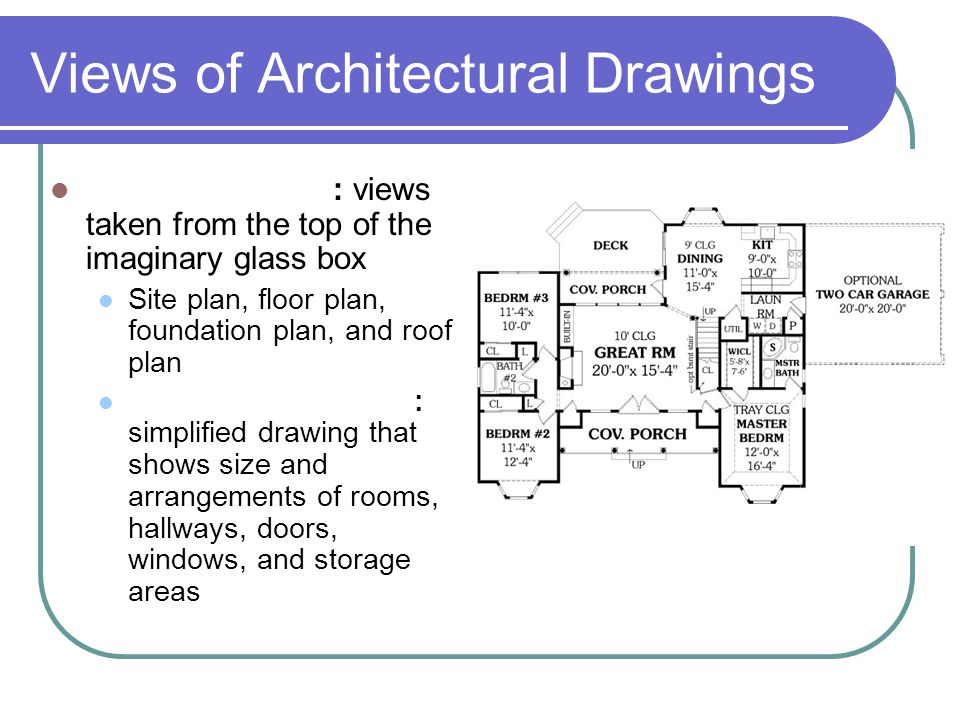 Wonderful Architectural Drawing Sizes And More On Drawings Models
