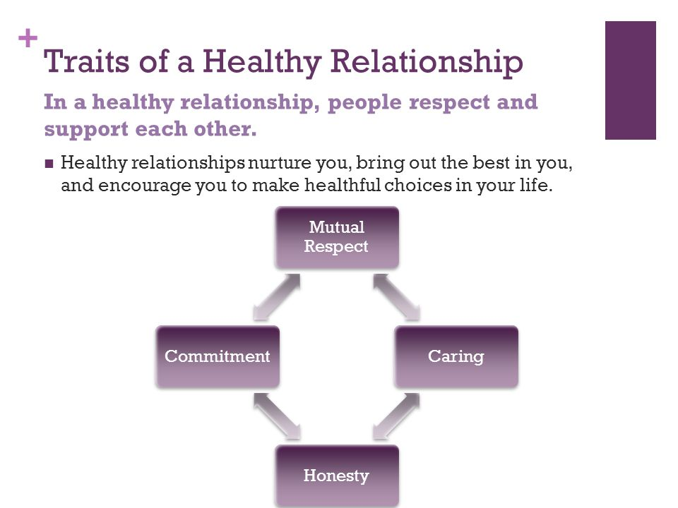 best traits for a successful relationship