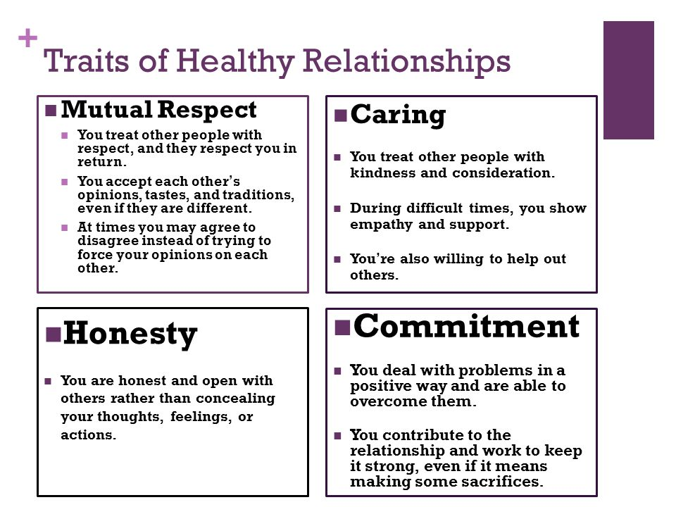 couple relationships essays - literature is the analytical, critical, emotional and psychological expression of human life which is nothing but a bouquet of multi-coloured relationships like filial relationship, conjugal relationship and sibling relationship.