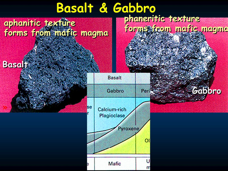 The Rock Cycle- Minerals form rocks - ppt video online download