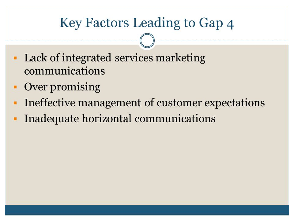 services marketing consumer gap 2 2 multi-phase, multi-sector, multi-year program of research to address the  following issues  service quality gap customers' service perceptions gap 5   insufficient marketing research inadequate use of marketing.