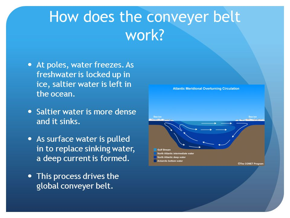 Surface Currents and Deep Currents - ppt download