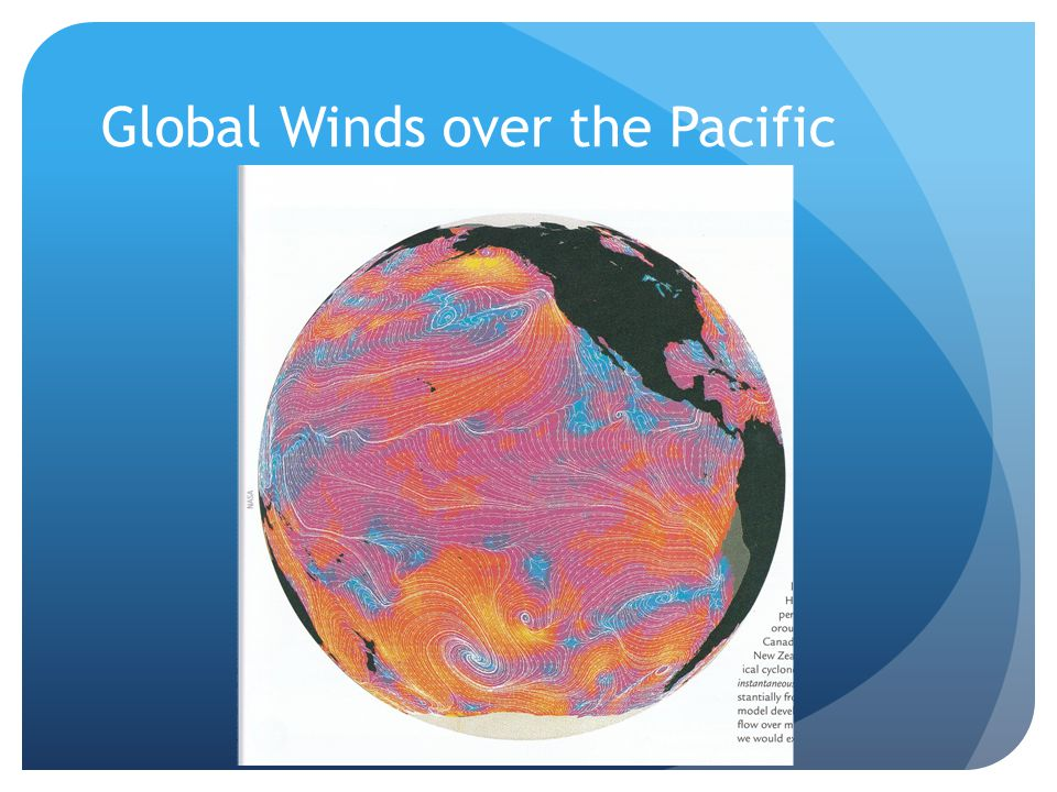 Global Winds over the Pacific