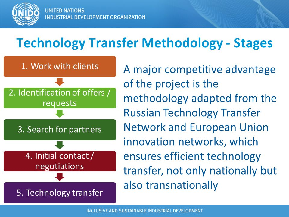 Technology Transfer Methodology - Stages