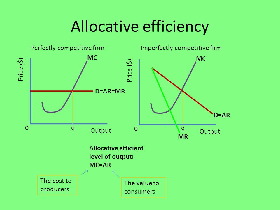 productive allocative and distributional efficiency The authors ask whether productive and allocative efficiency are lower in the us than in other developed countries turning first to productive efficiency.