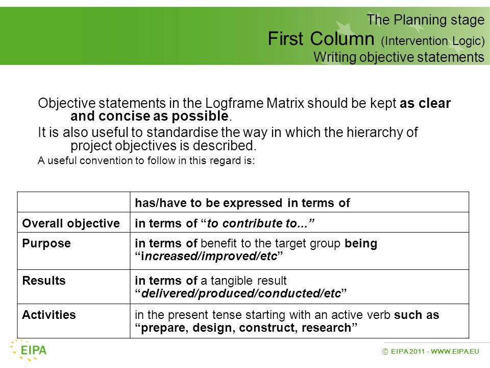 The Planning stage First Column (Intervention Logic) Writing objective statements