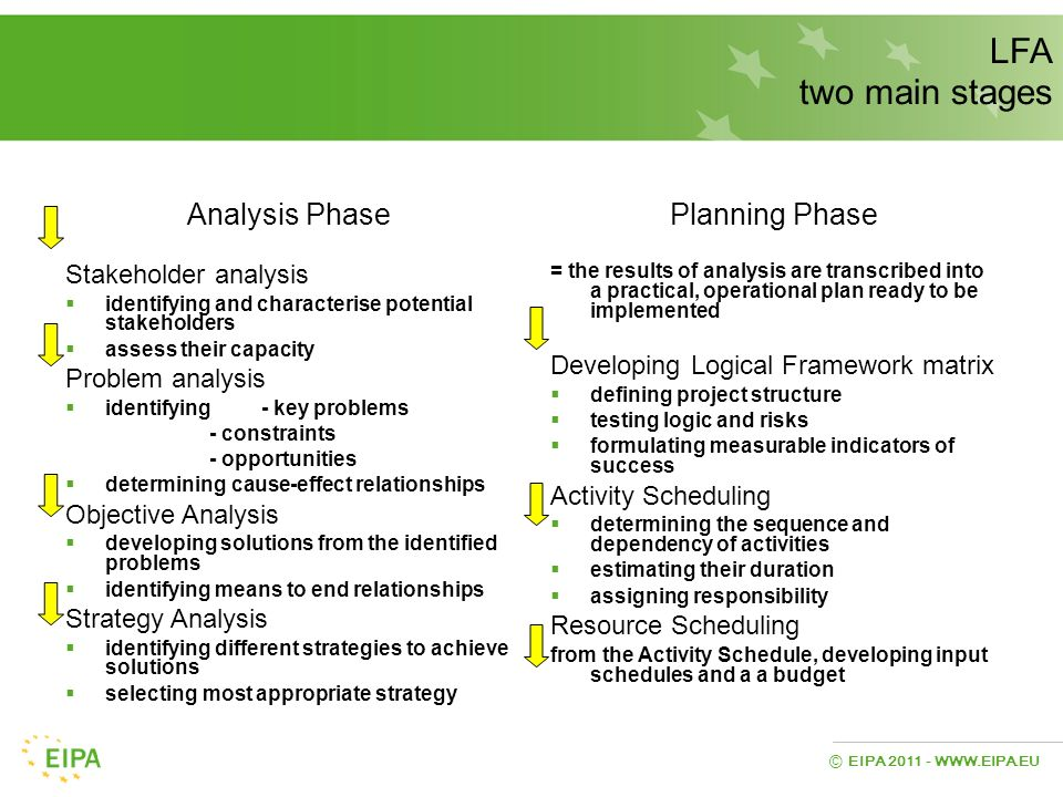 LFA two main stages Analysis Phase Planning Phase Stakeholder analysis