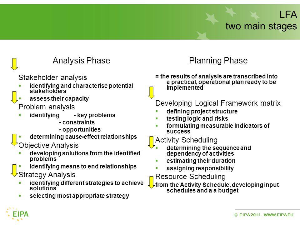 LFA two main stages Analysis Phase Planning Phase Stakeholder analysis