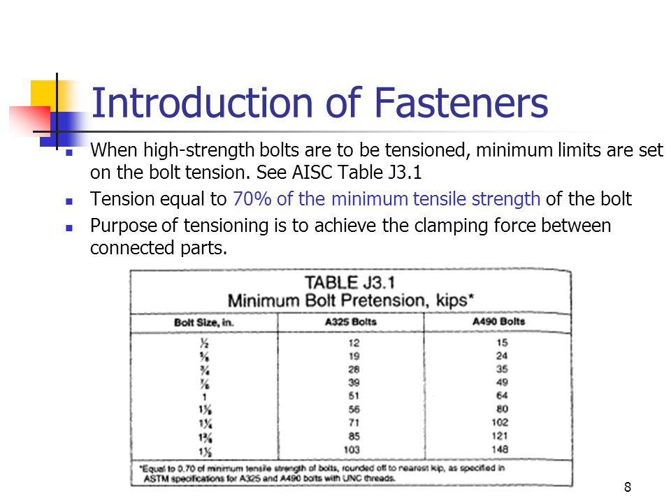 Ence 455 design of steel structures ppt video online for Table 6 1 aisc