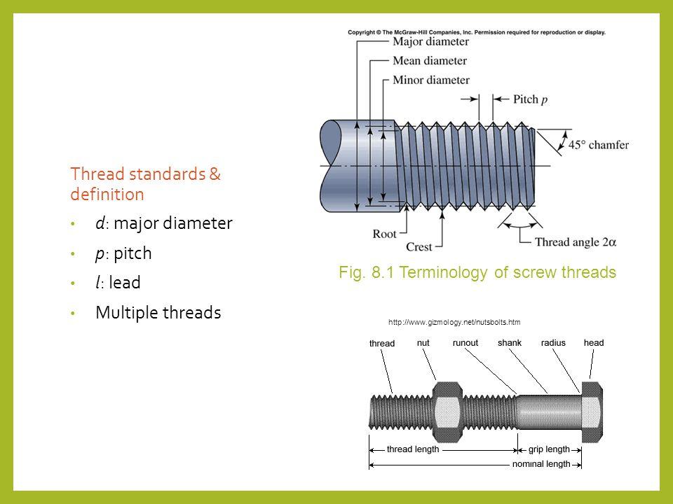 Static and Fatigue Bolt Design - ppt video online download