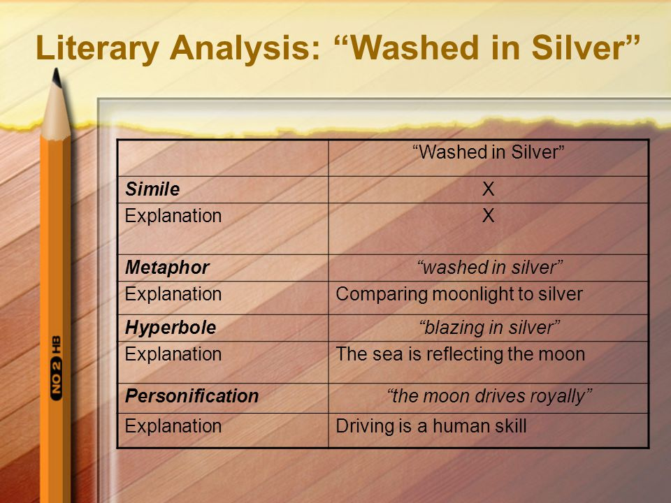 poetry analysis of silver and the moon essay Poetry analysis of silver and the moon essay sample five blind men, all possessing accurate but different portrayals of an elephant, show the new dimension one possess from looking at things from different perspectives.