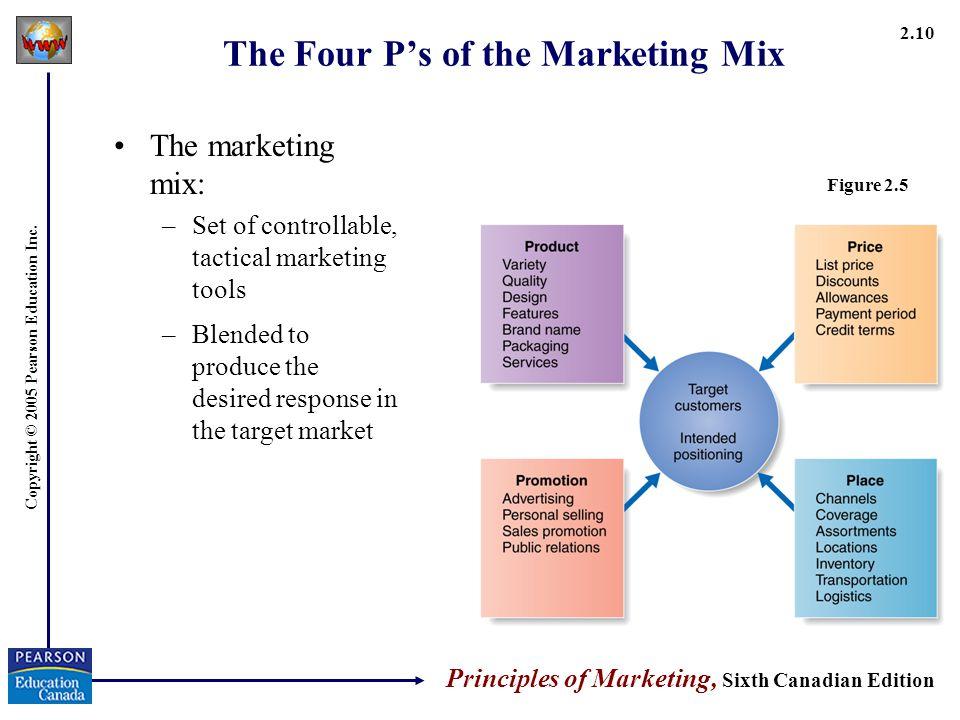 principles of marketing pdf version
