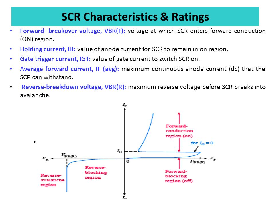 Scr Current Ratings - Data SET •