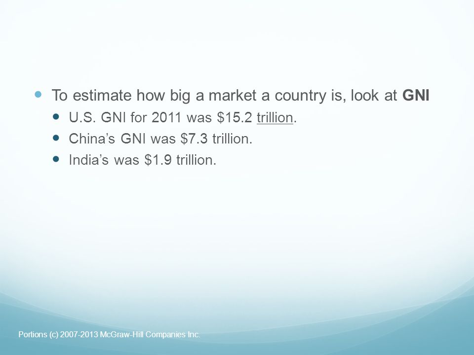 To estimate how big a market a country is, look at GNI