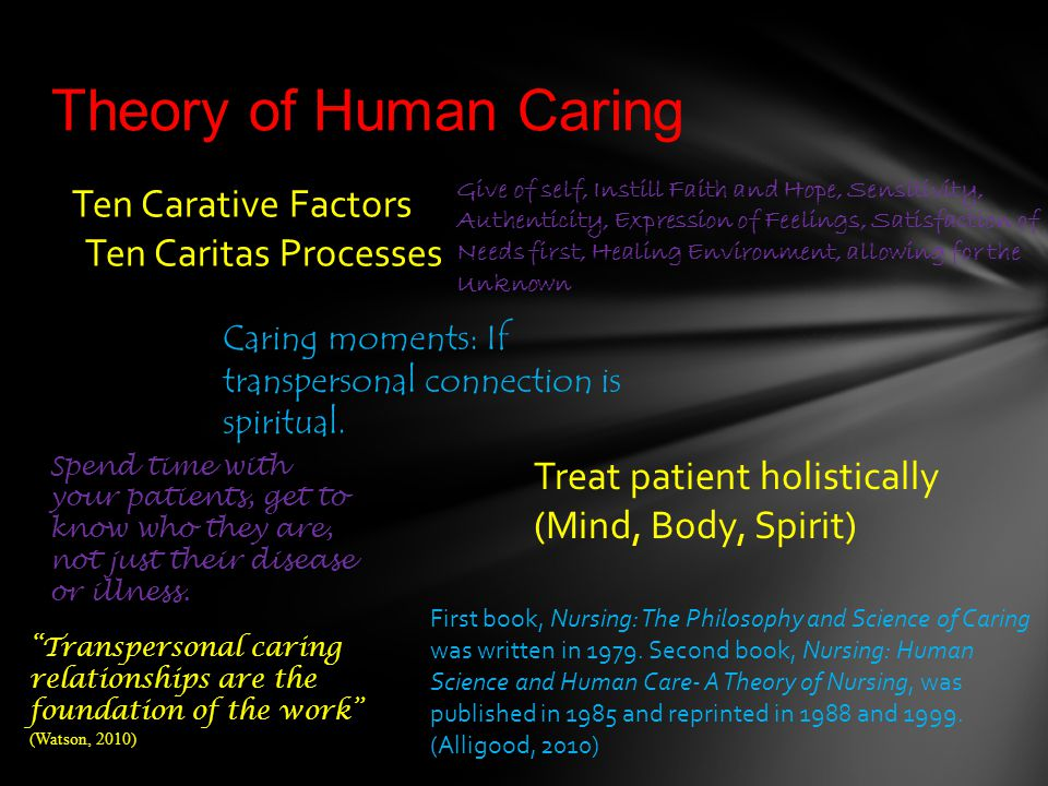"""10 carative factors definitions jean watson Jean watson chapter 18 introducing the theorist  named the """"10 carative factors,"""" which com- plemented conventional medicine but stood in  18 • jean 323watson's theory of human caring focus on transpersonal caring moment, post- modern critiques, to metaphysical –from the-."""