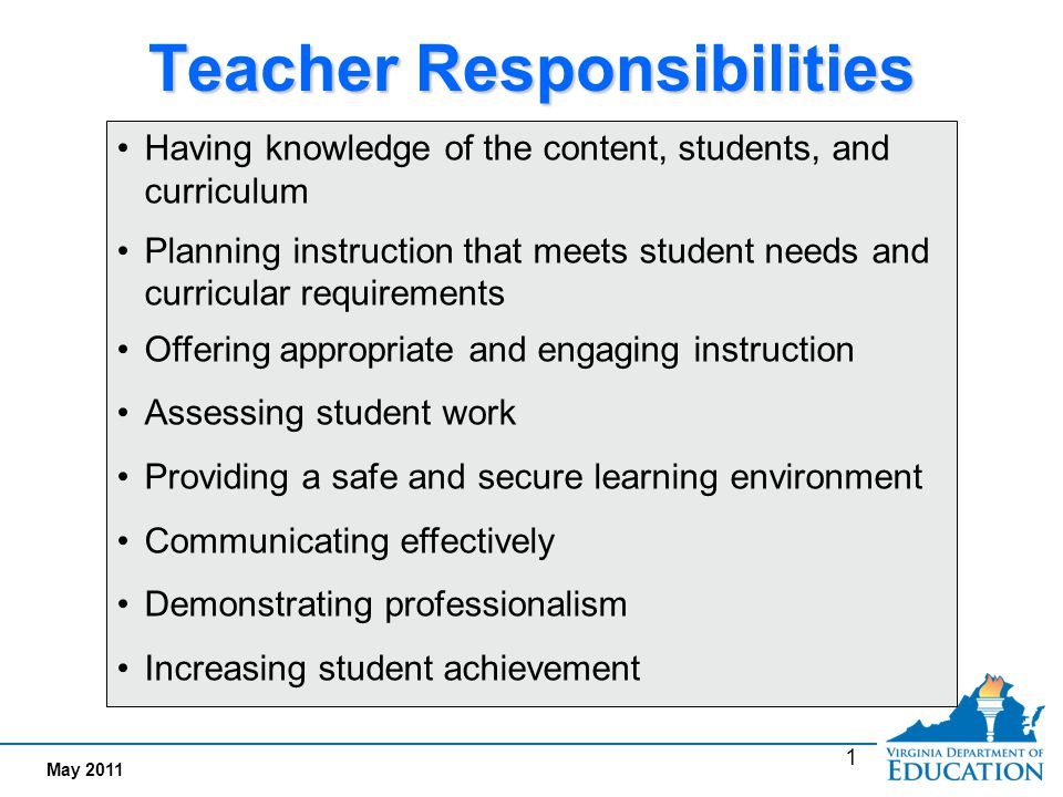 teachers role and responsibilities The role of the teacher there are three main activities that small group teachers have to manage simultaneously: managing the group managing activities managing the learning in many.