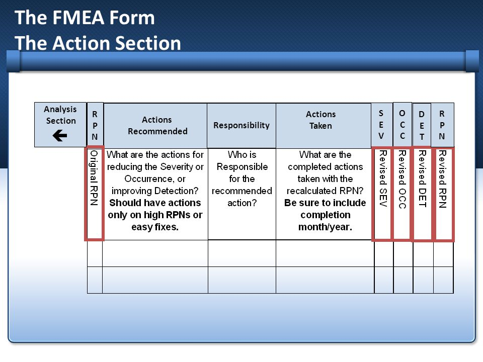 Failure Mode Effects Analysis (FMEA) - ppt video online download