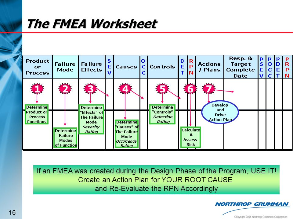 process fmea template - download download fmea examples fmea templates excel pfmea