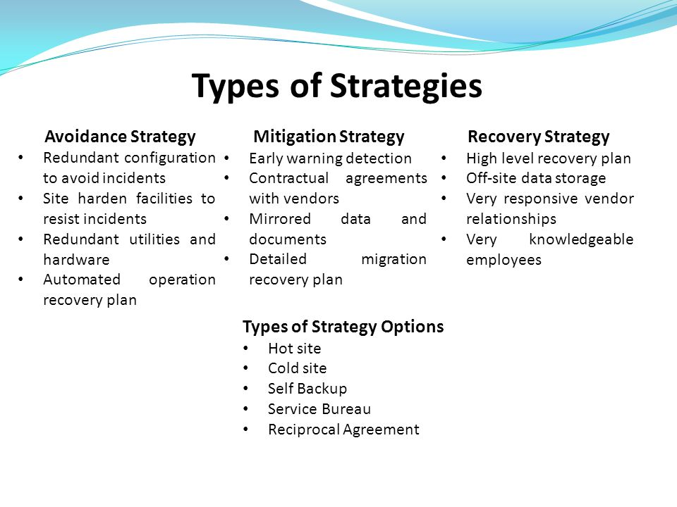 Option trading loss recovery strategies
