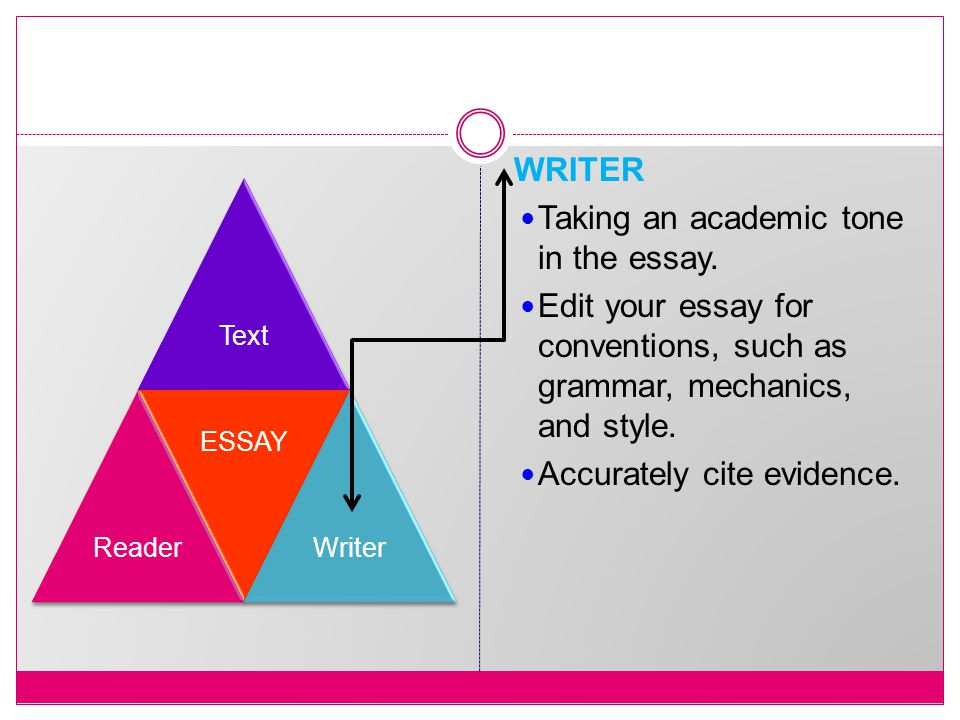 what should the tone of an academic essay be like The attitude of a writer is reflected in the choice of words, the phrasing and the  overall style and organization of the essay the tone must be appropriate to the.