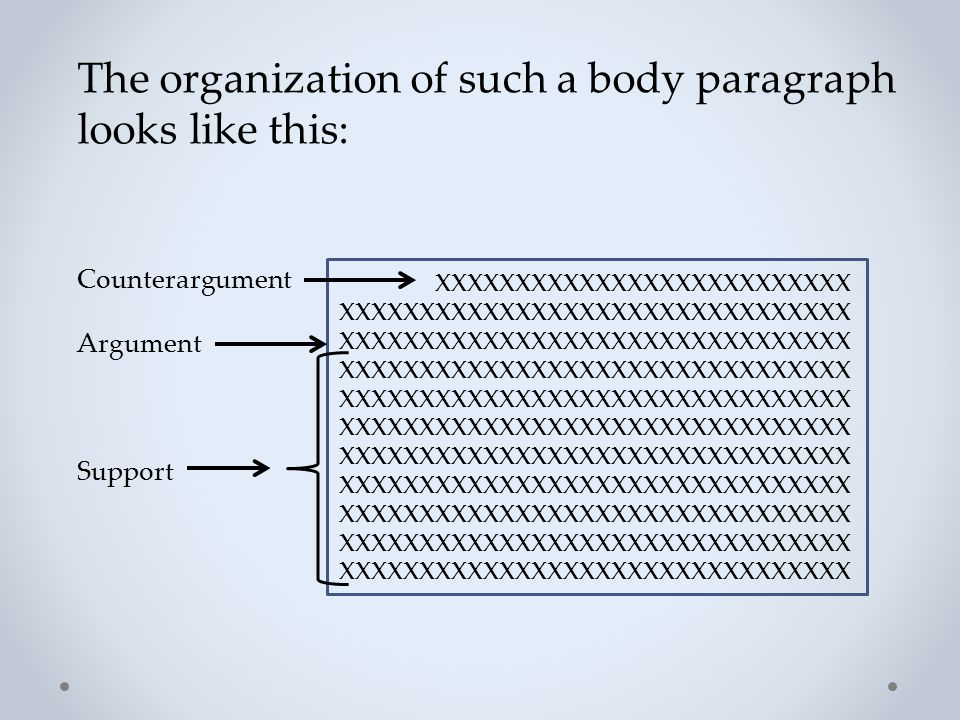 The organization of such a body paragraph looks like this: