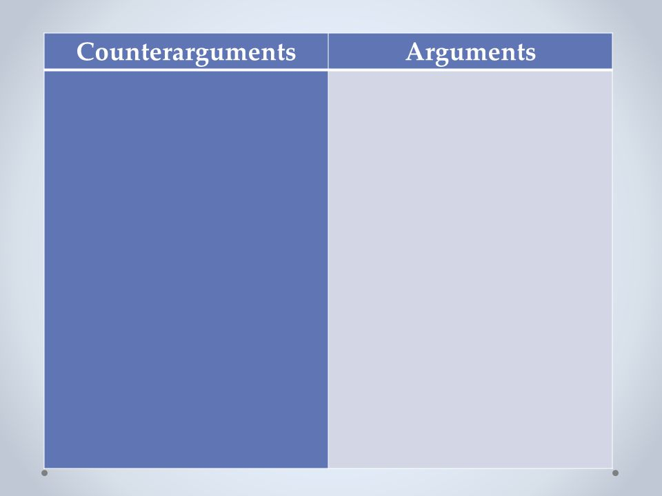 Counterarguments Arguments