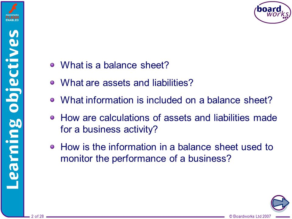 Balance Sheets Unit 3: Business Finance - Ppt Download