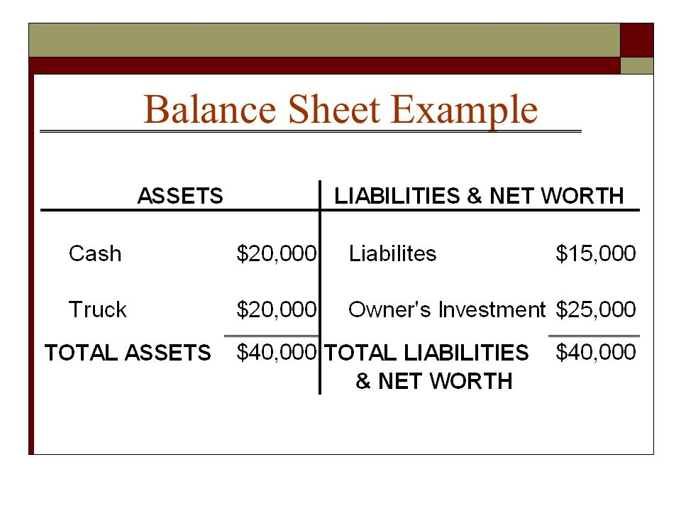 balance sheets Learning to analyze a balance sheet can pay dividends for life as you discover ways to gain insights into a business and the way it funds itself.