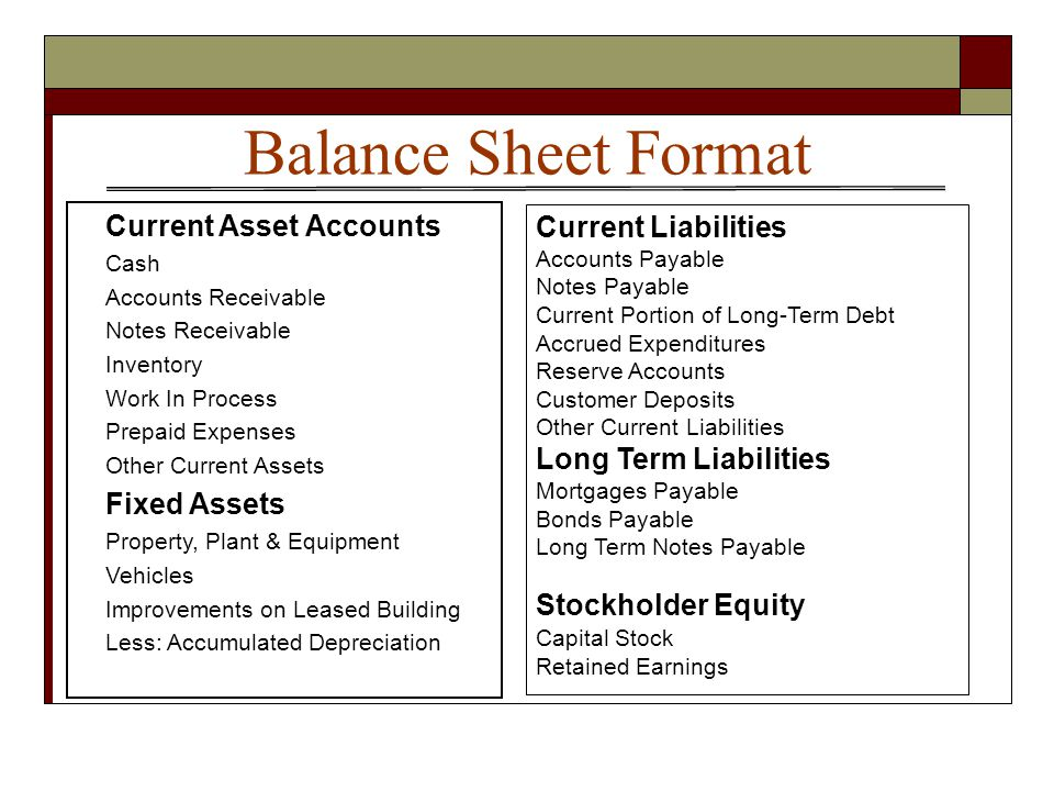 Welcome To Financial Series  The Balance Sheet  Ppt Video