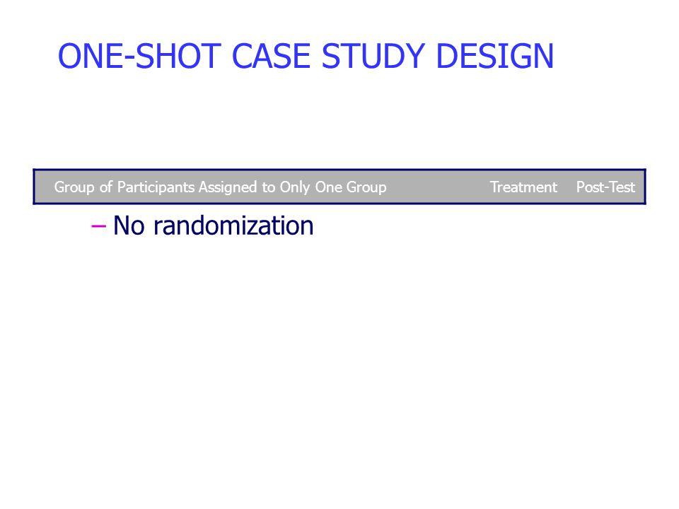 one shot case study experimental design