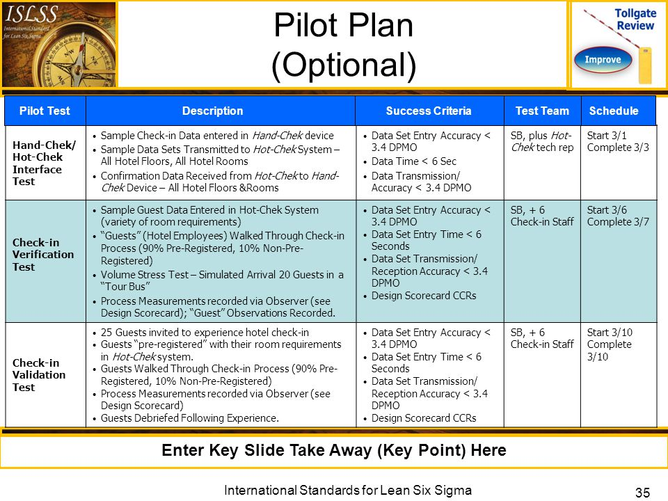 Improve Phase Lean Six Sigma Improve Phase Tollgate Review
